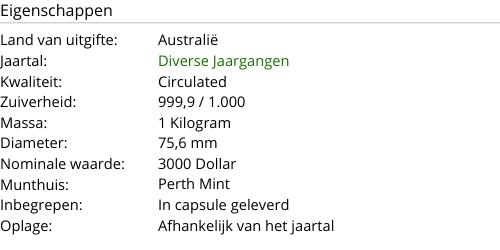 Australian Red Kangaroo 1 Kilogram