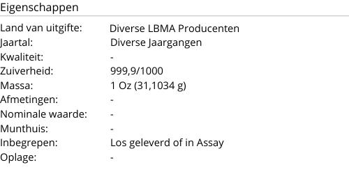 Goudbaar LBMA 1 Ounce
