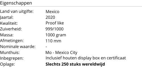 Mexicaanse Libertad 2020